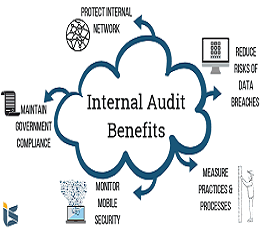 Networks and Systems Compliance & Audit